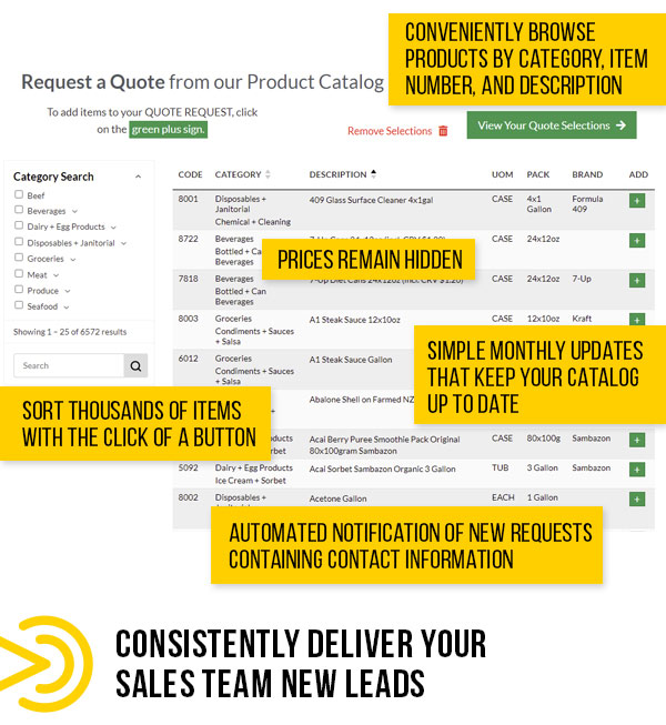 Digital Product Catalog Details